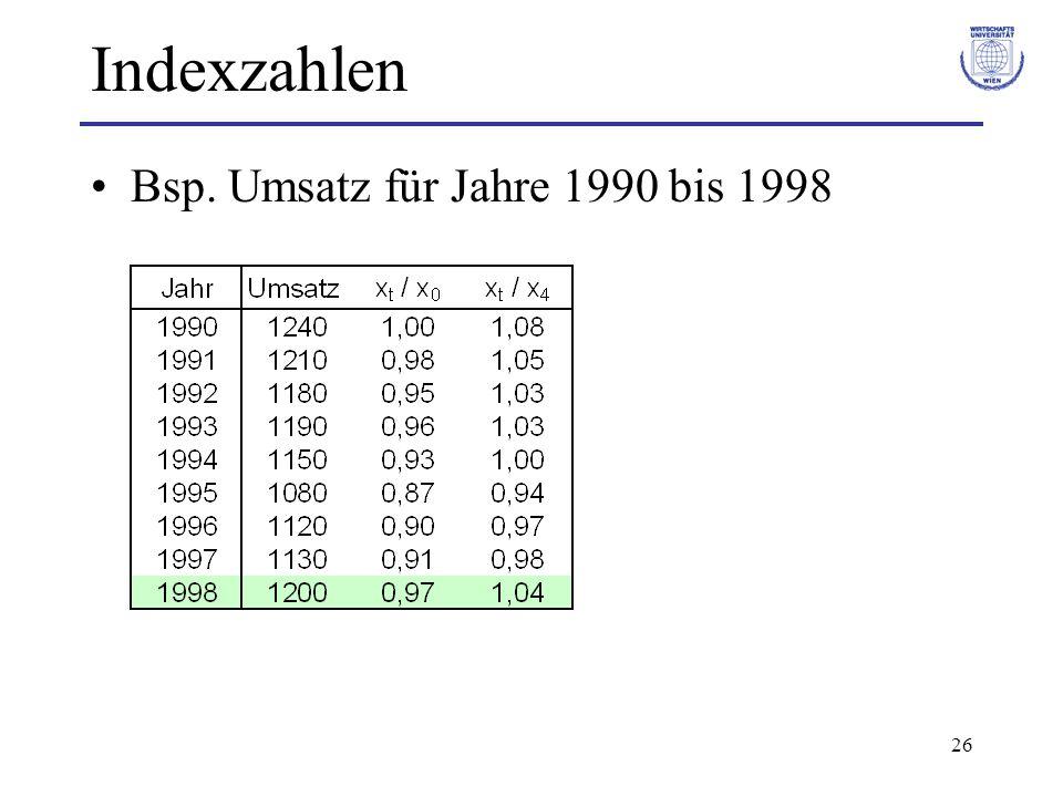 26 Indexzahlen Bsp. Umsatz für Jahre 1990 bis 1998