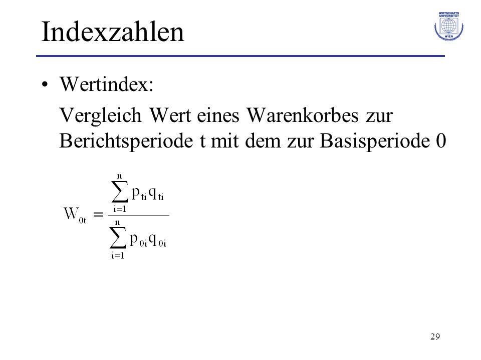 29 Indexzahlen Wertindex: Vergleich Wert eines Warenkorbes zur Berichtsperiode t mit dem zur Basisperiode 0