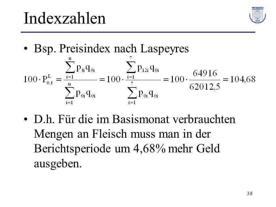 38 Indexzahlen Bsp. Preisindex nach Laspeyres D.h. Für die im Basismonat verbrauchten Mengen an Fleisch muss man in der Berichtsperiode um 4,68% mehr