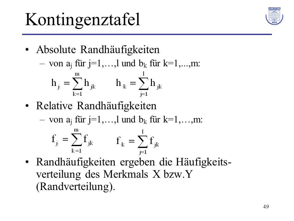 49 Kontingenztafel Absolute Randhäufigkeiten –von a j für j=1,…,l und b k für k=1,...,m: Relative Randhäufigkeiten –von a j für j=1,…,l und b k für k=