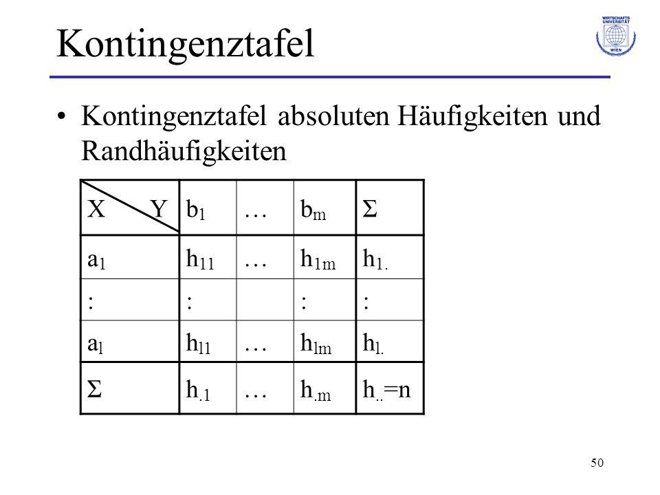 50 Kontingenztafel Kontingenztafel absoluten Häufigkeiten und Randhäufigkeiten X Yb1b1 …bmbm Σ a1a1 h 11 …h 1m h 1. :::: alal h l1 …h lm h l. Σh.1 …h.