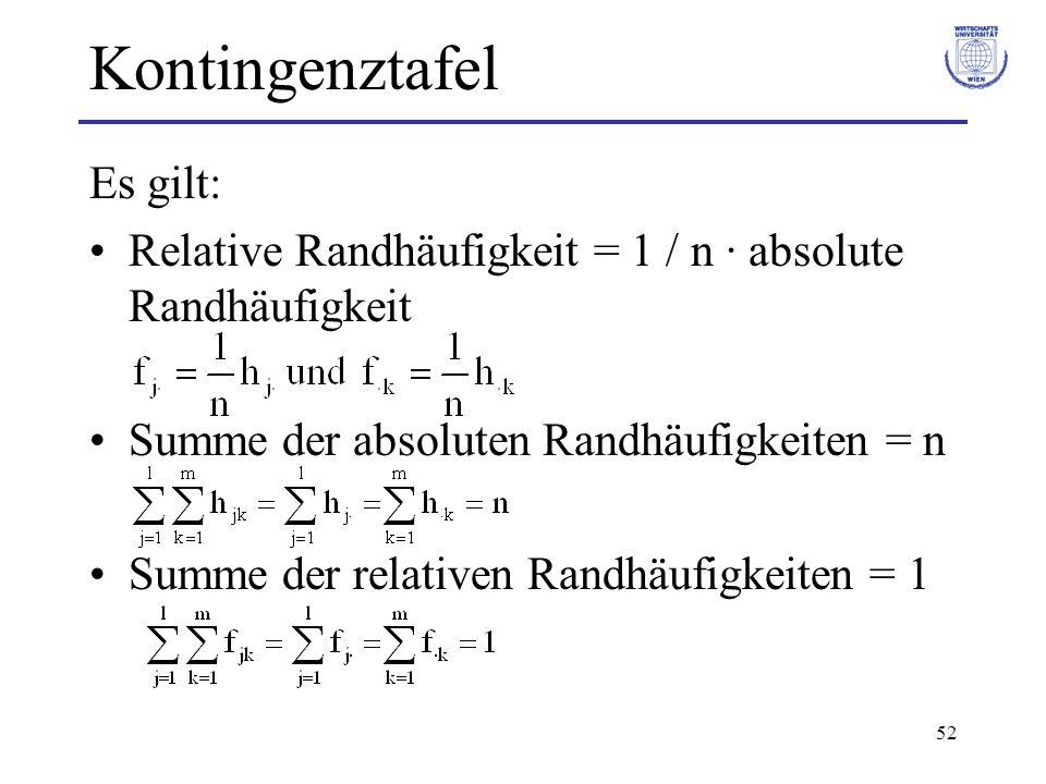 52 Kontingenztafel Es gilt: Relative Randhäufigkeit = 1 / n · absolute Randhäufigkeit Summe der absoluten Randhäufigkeiten = n Summe der relativen Ran