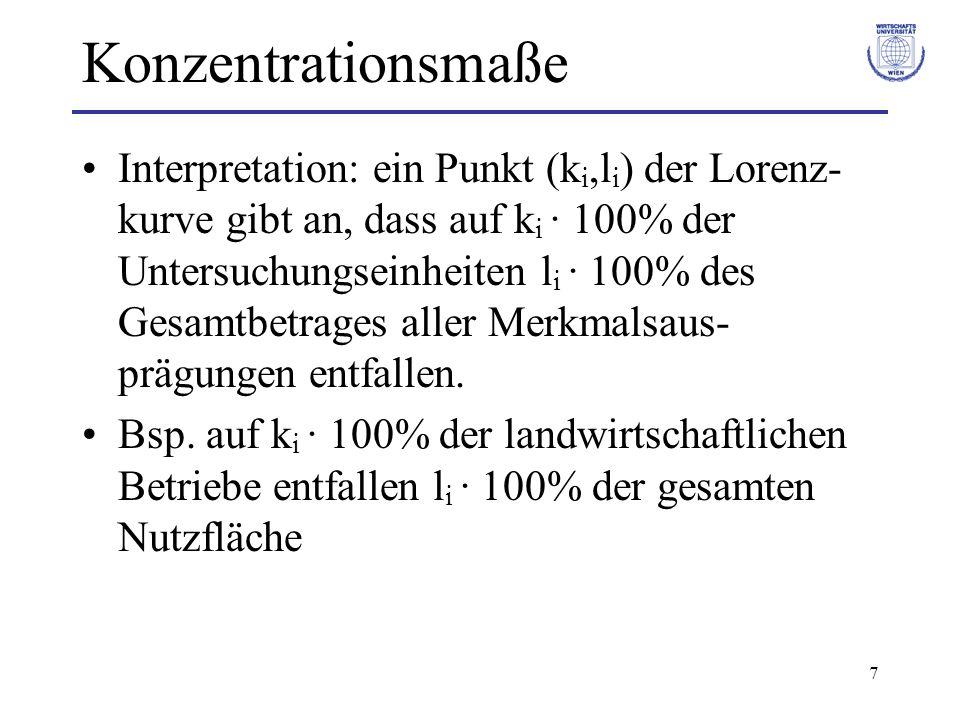 7 Konzentrationsmaße Interpretation: ein Punkt (k i,l i ) der Lorenz- kurve gibt an, dass auf k i · 100% der Untersuchungseinheiten l i · 100% des Ges