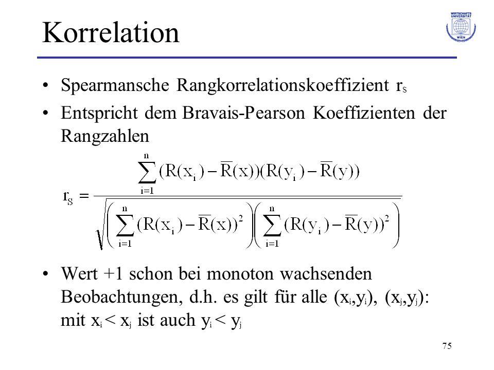 75 Korrelation Spearmansche Rangkorrelationskoeffizient r S Entspricht dem Bravais-Pearson Koeffizienten der Rangzahlen Wert +1 schon bei monoton wach