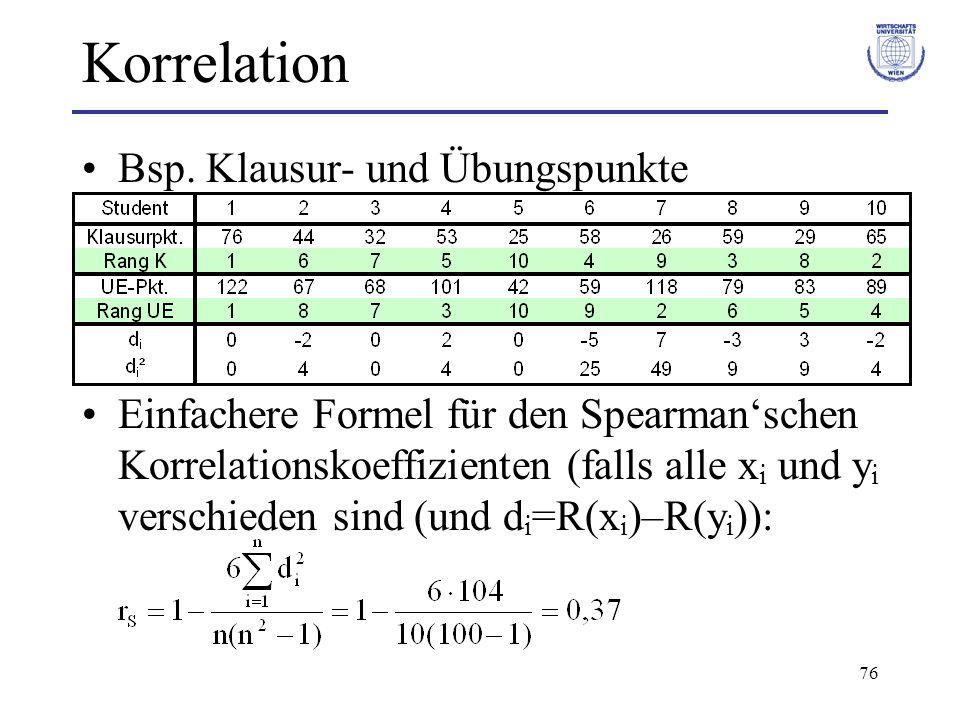 76 Korrelation Bsp. Klausur- und Übungspunkte Einfachere Formel für den Spearmanschen Korrelationskoeffizienten (falls alle x i und y i verschieden si