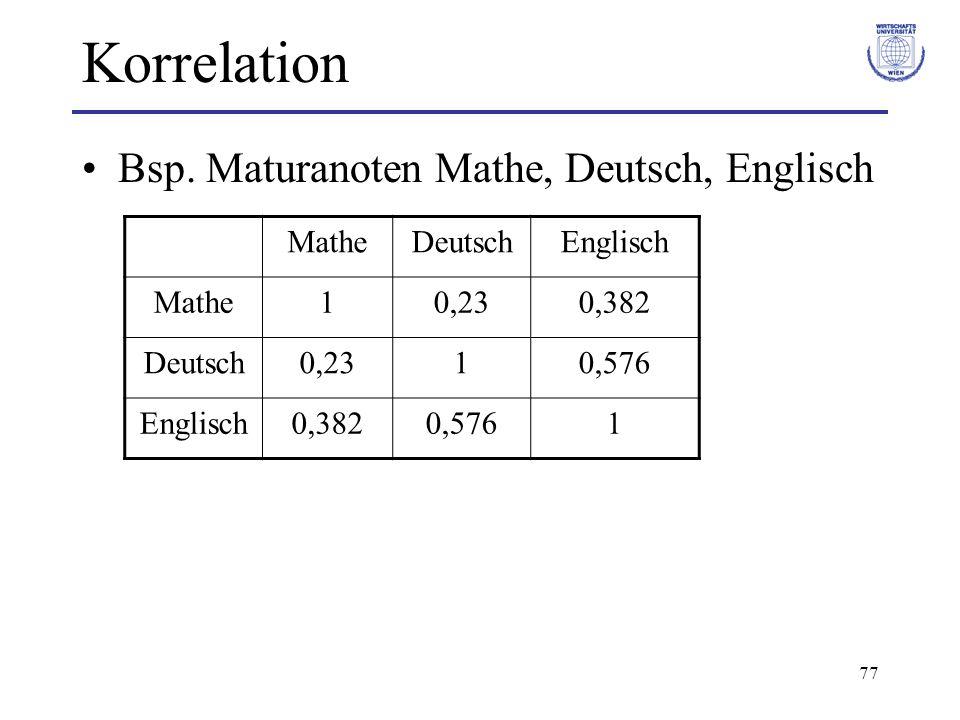 77 Korrelation Bsp. Maturanoten Mathe, Deutsch, Englisch MatheDeutschEnglisch Mathe10,230,382 Deutsch0,2310,576 Englisch0,3820,5761
