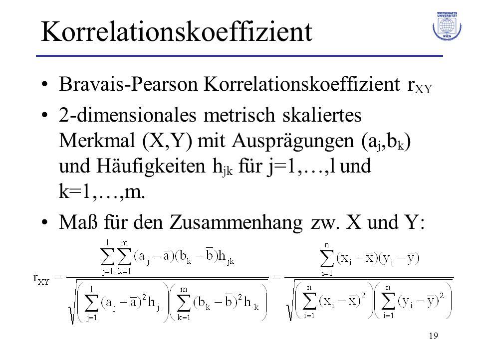 19 Korrelationskoeffizient Bravais-Pearson Korrelationskoeffizient r XY 2-dimensionales metrisch skaliertes Merkmal (X,Y) mit Ausprägungen (a j,b k )