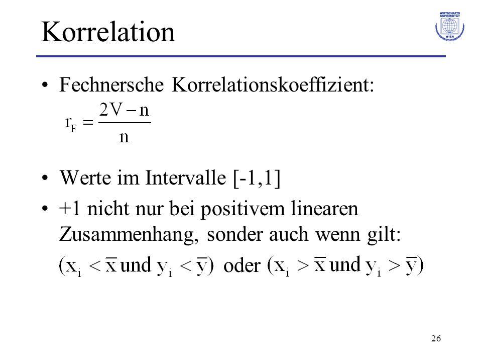 26 Korrelation Fechnersche Korrelationskoeffizient: Werte im Intervalle [-1,1] +1 nicht nur bei positivem linearen Zusammenhang, sonder auch wenn gilt