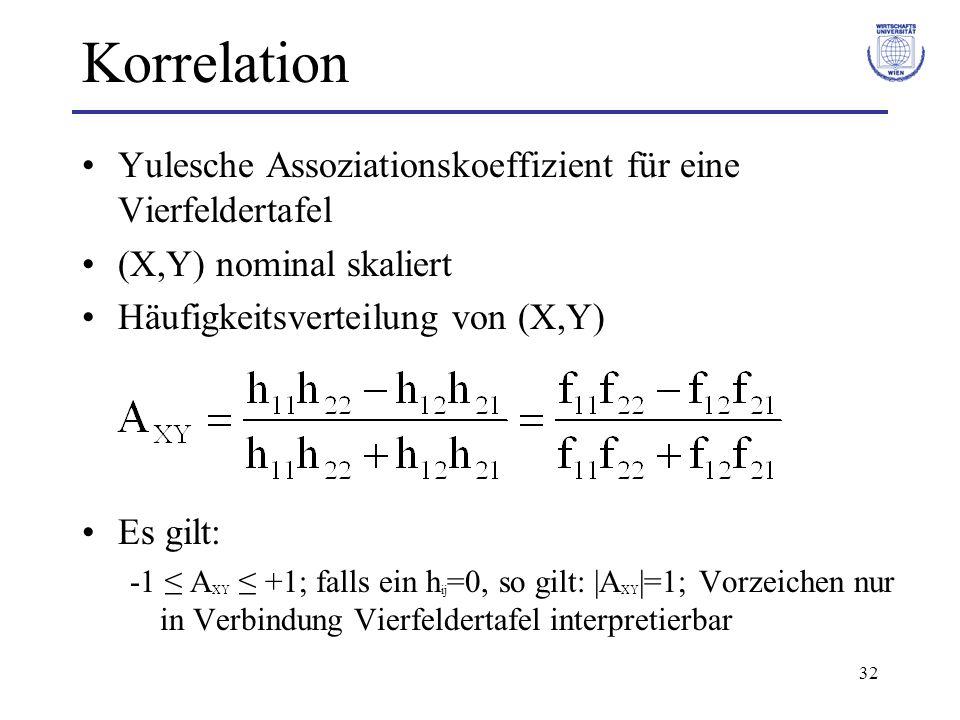32 Korrelation Yulesche Assoziationskoeffizient für eine Vierfeldertafel (X,Y) nominal skaliert Häufigkeitsverteilung von (X,Y) Es gilt: -1 A XY +1; f