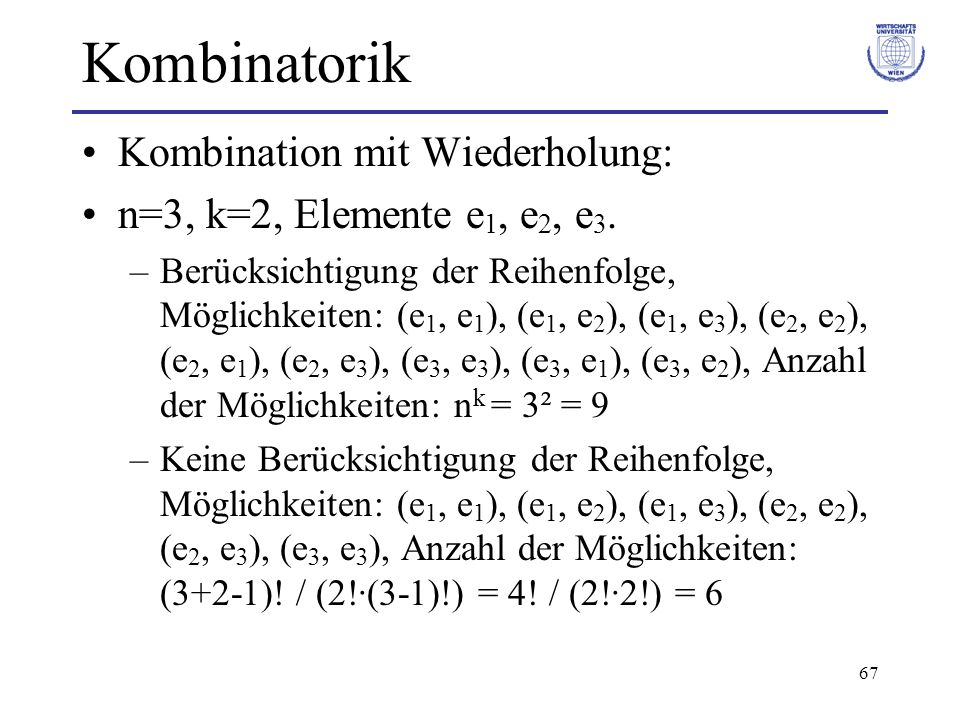 67 Kombinatorik Kombination mit Wiederholung: n=3, k=2, Elemente e 1, e 2, e 3. –Berücksichtigung der Reihenfolge, Möglichkeiten: (e 1, e 1 ), (e 1, e