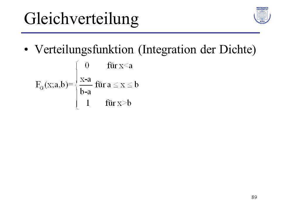 89 Gleichverteilung Verteilungsfunktion (Integration der Dichte)