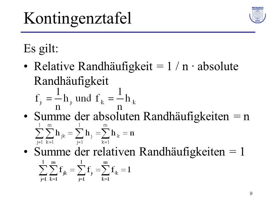 9 Kontingenztafel Es gilt: Relative Randhäufigkeit = 1 / n · absolute Randhäufigkeit Summe der absoluten Randhäufigkeiten = n Summe der relativen Rand