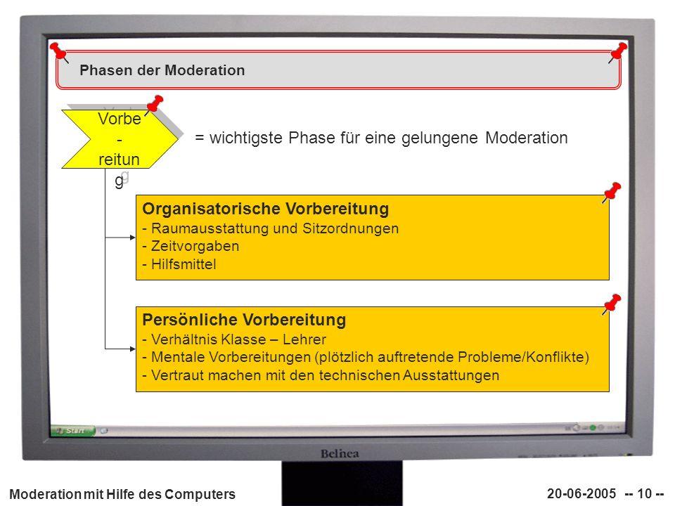 Moderation mit Hilfe des Computers 20-06-2005 -- 10 -- Phasen der Moderation Vorbe - reitun g Organisatorische Vorbereitung - Raumausstattung und Sitz