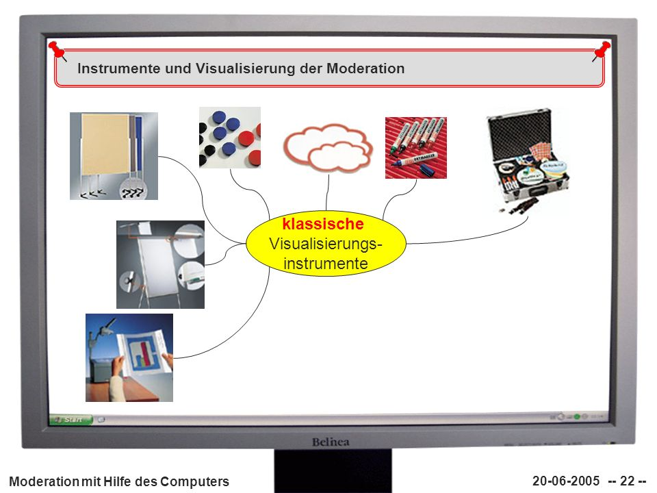 Moderation mit Hilfe des Computers 20-06-2005 -- 22 -- Instrumente und Visualisierung der Moderation klassische Visualisierungs- instrumente