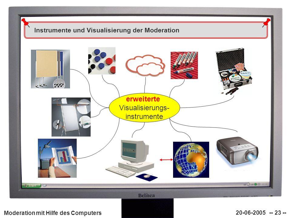 Moderation mit Hilfe des Computers 20-06-2005 -- 23 -- Instrumente und Visualisierung der Moderation erweiterte Visualisierungs- instrumente