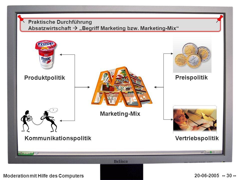 Moderation mit Hilfe des Computers 20-06-2005 -- 30 -- Praktische Durchführung Absatzwirtschaft Begriff Marketing bzw. Marketing-Mix Marketing-Mix Pro
