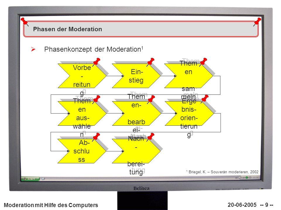 Moderation mit Hilfe des Computers 20-06-2005 -- 10 -- Phasen der Moderation Vorbe - reitun g Organisatorische Vorbereitung - Raumausstattung und Sitzordnungen - Zeitvorgaben - Hilfsmittel Persönliche Vorbereitung - Verhältnis Klasse – Lehrer - Mentale Vorbereitungen (plötzlich auftretende Probleme/Konflikte) - Vertraut machen mit den technischen Ausstattungen = wichtigste Phase für eine gelungene Moderation