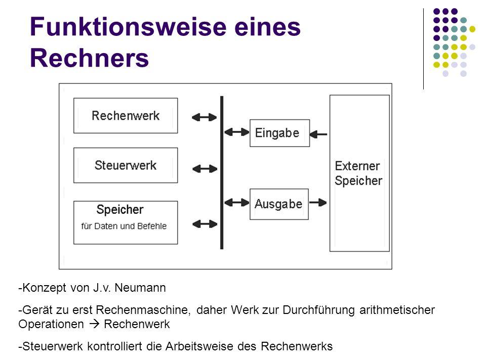 Funktionsweise eines Rechners -Konzept von J.v. Neumann -Gerät zu erst Rechenmaschine, daher Werk zur Durchführung arithmetischer Operationen Rechenwe