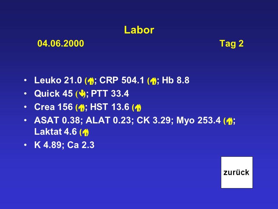 Labor 04.06.2000 Tag 2 Leuko 21.0 ( ) ; CRP 504.1 ( ) ; Hb 8.8 Quick 45 ( ) ; PTT 33.4 Crea 156 ( ) ; HST 13.6 ( ) ASAT 0.38; ALAT 0.23; CK 3.29; Myo