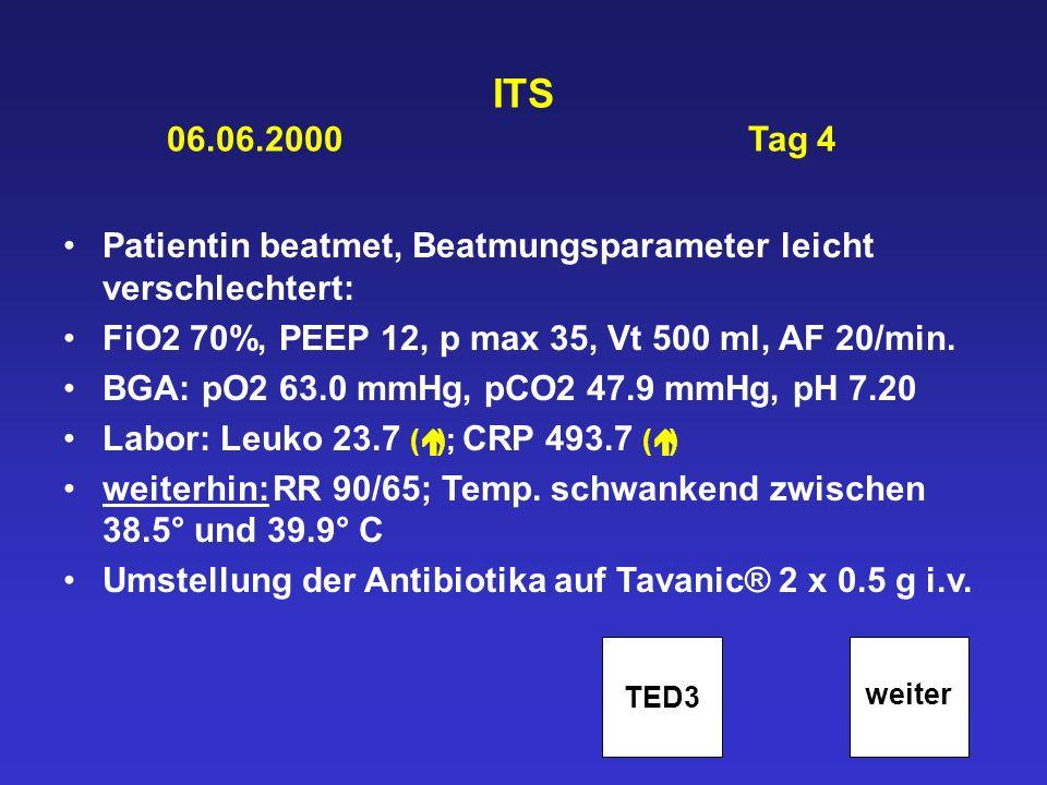 ITS 06.06.2000 Tag 4 Patientin beatmet, Beatmungsparameter leicht verschlechtert: FiO2 70%, PEEP 12, p max 35, Vt 500 ml, AF 20/min. BGA: pO2 63.0 mmH