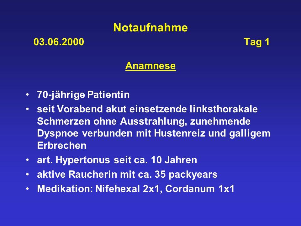 Notaufnahme 03.06.2000 Tag 1 Klinik wach und orientiert, deutliche Ruhedyspnoe (Atemfrequenz 30/min.), fahle Blässe, Exsikkose grobblasige RG´s über allen Feldern RR 120/80 mmHg; Puls 76/min;Temp.