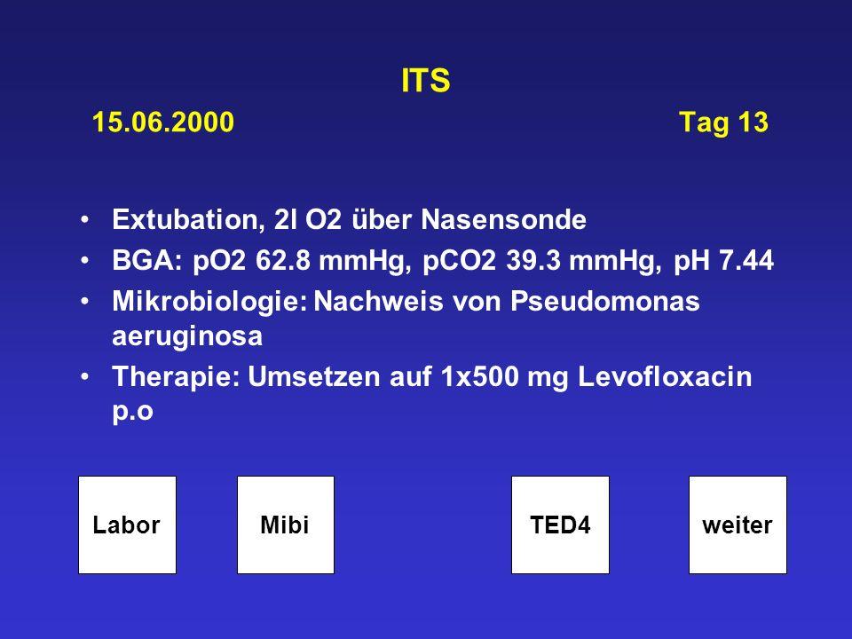 ITS 15.06.2000Tag 13 Extubation, 2l O2 über Nasensonde BGA: pO2 62.8 mmHg, pCO2 39.3 mmHg, pH 7.44 Mikrobiologie: Nachweis von Pseudomonas aeruginosa