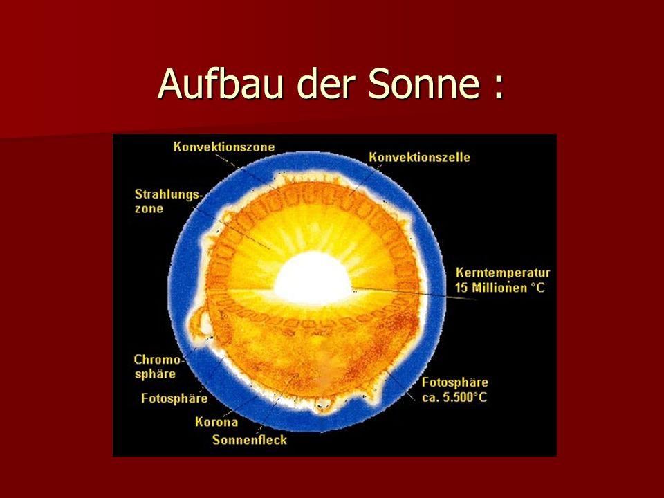 Aufbau der Sonne :