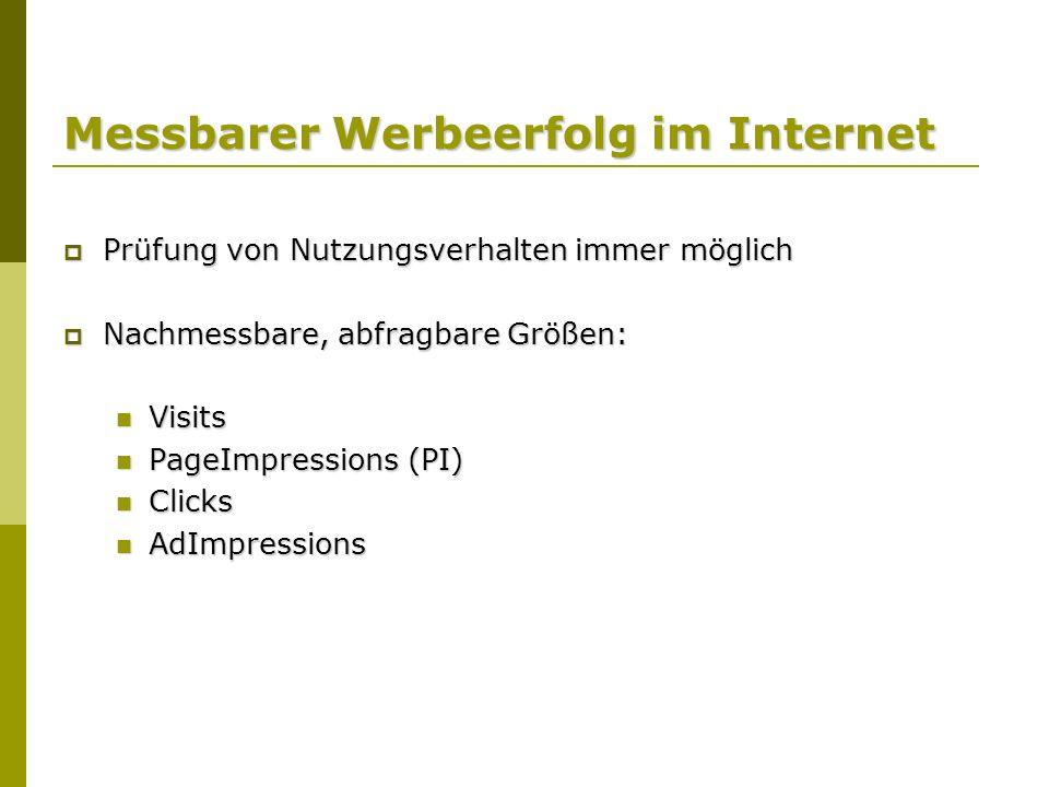 Messbarer Werbeerfolg im Internet Prüfung von Nutzungsverhalten immer möglich Prüfung von Nutzungsverhalten immer möglich Nachmessbare, abfragbare Größen: Nachmessbare, abfragbare Größen: Visits Visits PageImpressions (PI) PageImpressions (PI) Clicks Clicks AdImpressions AdImpressions