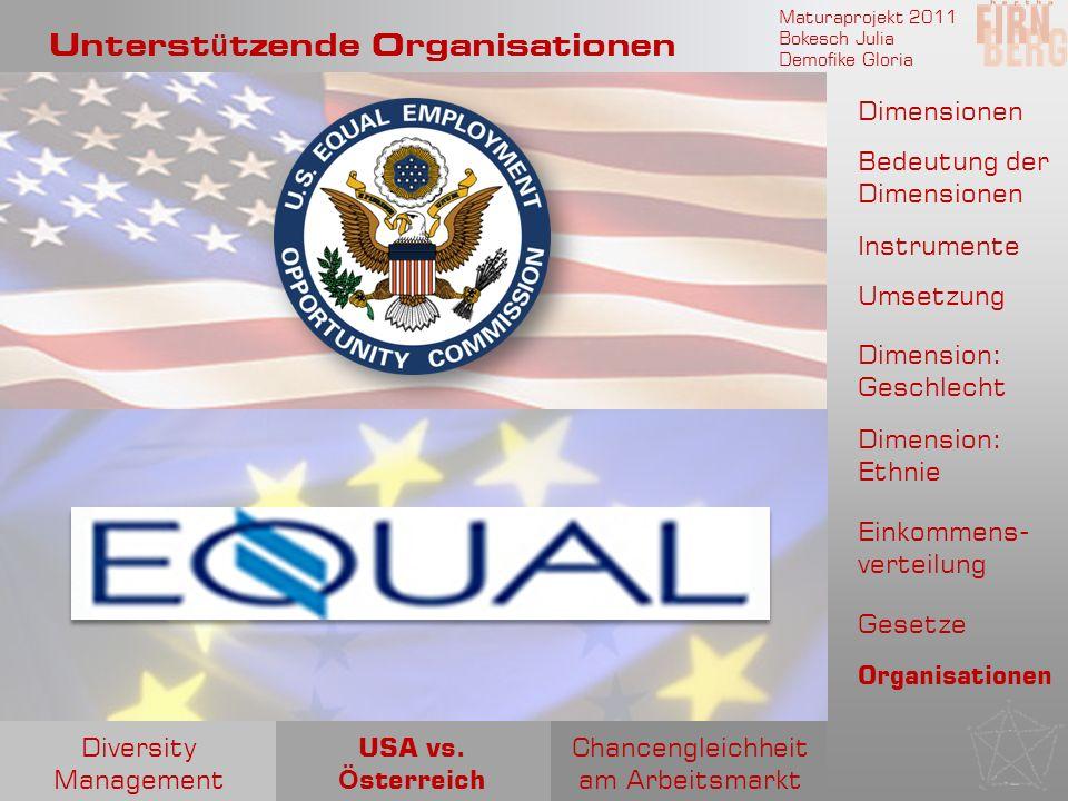 Maturaprojekt 2011 Bokesch Julia Demofike Gloria Unterst ü tzende Organisationen Chancengleichheit am Arbeitsmarkt USA vs. Ö sterreich Diversity Manag