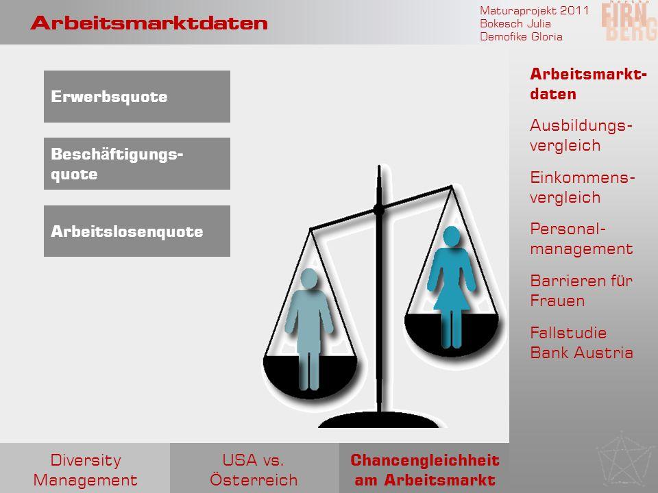 Maturaprojekt 2011 Bokesch Julia Demofike Gloria Arbeitsmarktdaten Erwerbsquote Besch ä ftigungs- quote Arbeitslosenquote Arbeitsmarkt- daten Ausbildu