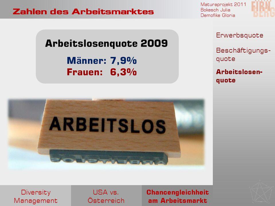 Maturaprojekt 2011 Bokesch Julia Demofike Gloria Zahlen des Arbeitsmarktes Erwerbsquote Besch ä ftigungs- quote Arbeitslosen- quote Arbeitslosenquote