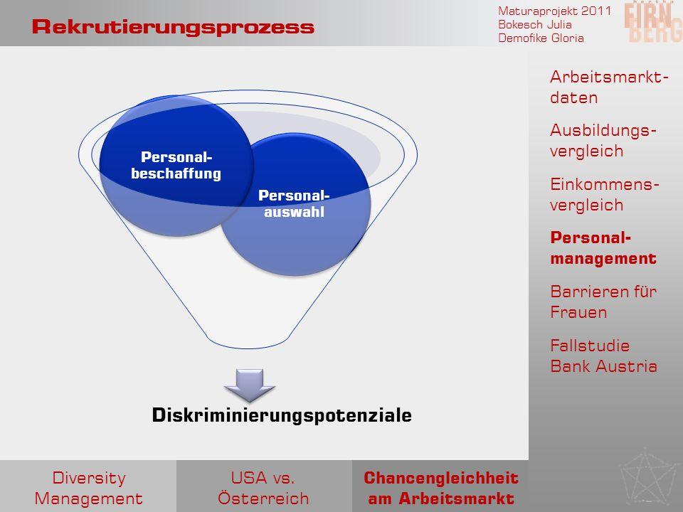 Maturaprojekt 2011 Bokesch Julia Demofike Gloria Rekrutierungsprozess Diskriminierungspotenziale Personal- auswahl Personal- beschaffung Arbeitsmarkt-