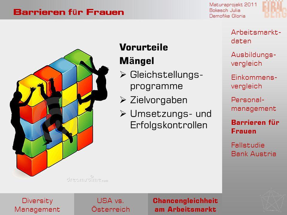 Maturaprojekt 2011 Bokesch Julia Demofike Gloria Barrieren f ü r Frauen M ä ngel Gleichstellungs- programme Zielvorgaben Umsetzungs- und Erfolgskontro