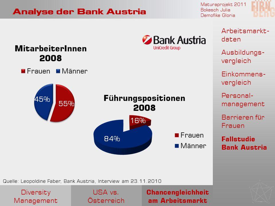 Maturaprojekt 2011 Bokesch Julia Demofike Gloria Analyse der Bank Austria Quelle: Leopoldine Faber, Bank Austria, Interview am 23.11.2010 Arbeitsmarkt