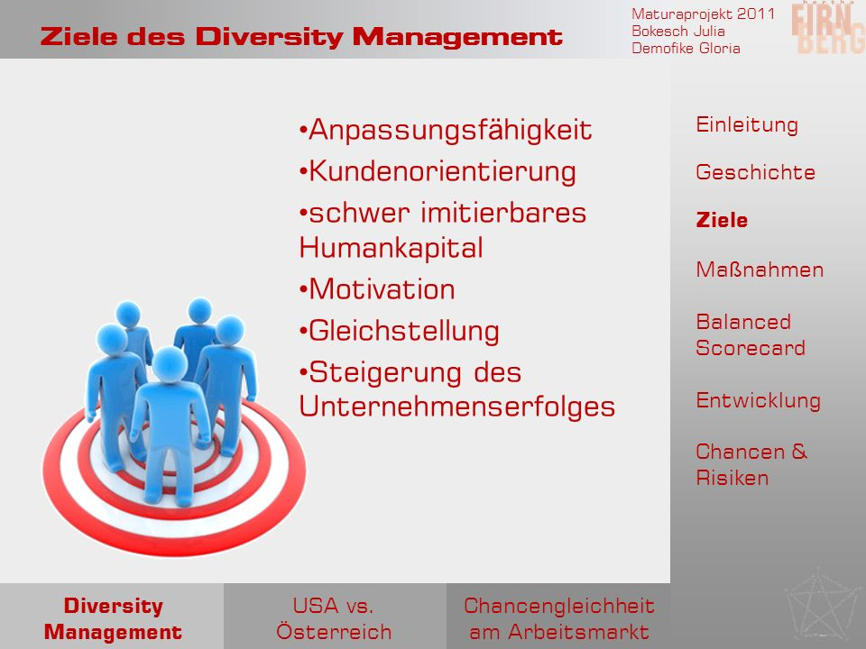 Maturaprojekt 2011 Bokesch Julia Demofike Gloria Ziele des Diversity Management Anpassungsf ä higkeit Kundenorientierung schwer imitierbares Humankapi
