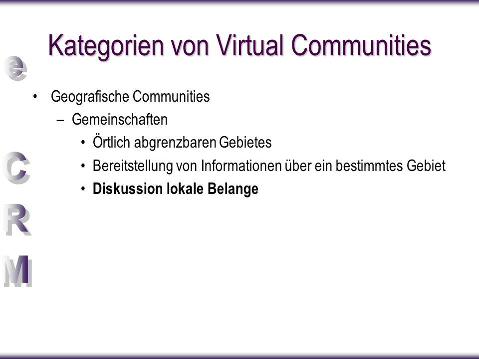 Kategorien von Virtual Communities Geografische Communities –Gemeinschaften Örtlich abgrenzbaren Gebietes Bereitstellung von Informationen über ein bestimmtes Gebiet Diskussion lokale Belange