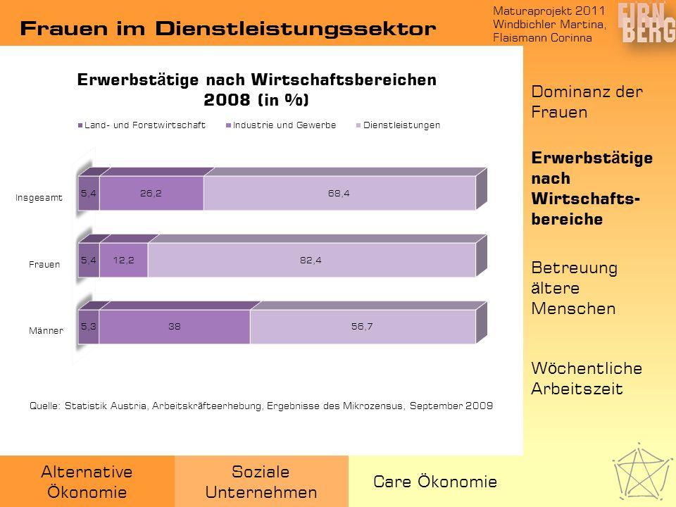 Maturaprojekt 2011 Windbichler Martina, Flaismann Corinna Alternative Ö konomie Soziale Unternehmen Care Ö konomie Frauen im Dienstleistungssektor Que