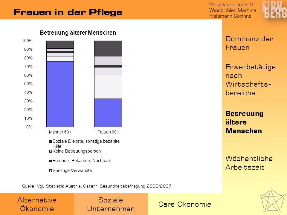 Maturaprojekt 2011 Windbichler Martina, Flaismann Corinna Alternative Ö konomie Soziale Unternehmen Care Ö konomie Frauen in der Pflege Dominanz der F