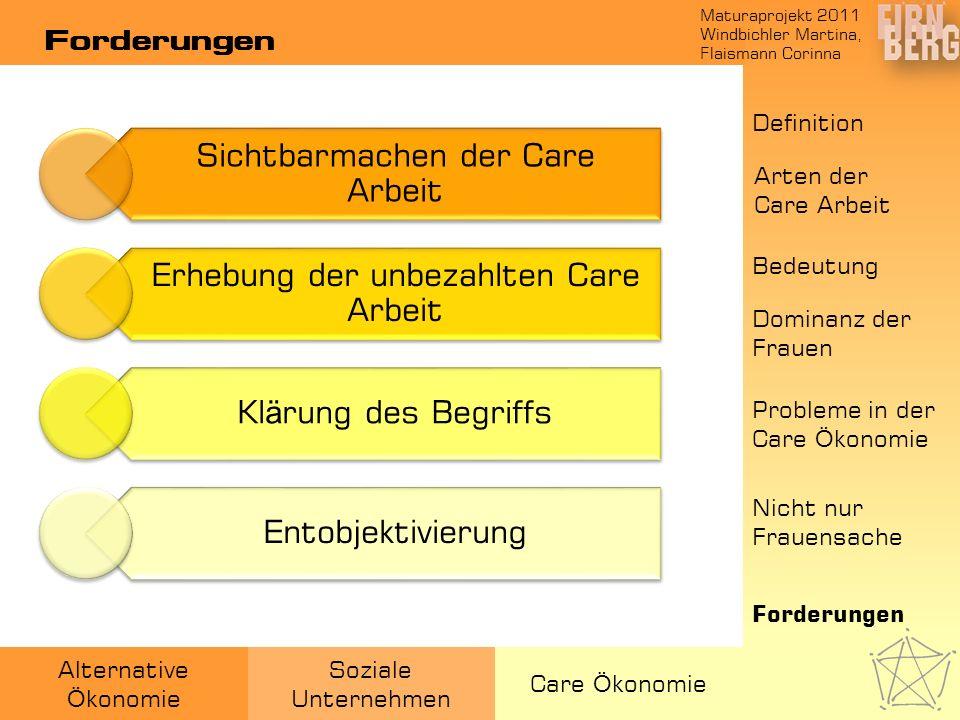 Maturaprojekt 2011 Windbichler Martina, Flaismann Corinna Alternative Ö konomie Soziale Unternehmen Care Ö konomie Forderungen Sichtbarmachen der Care