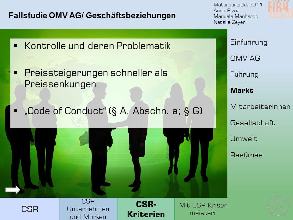 Maturaprojekt 2011 Anna Rivna Manuela Manhardt Natalie Zeyer Kontrolle und deren Problematik Preissteigerungen schneller als Preissenkungen Code of Conduct ( § A, Abschn.