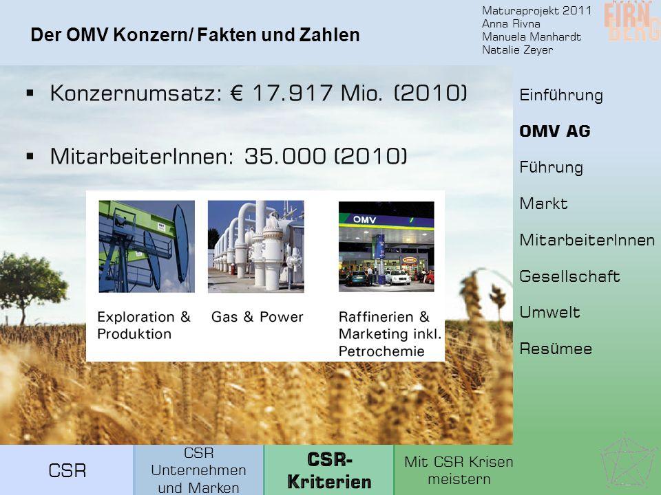 Maturaprojekt 2011 Anna Rivna Manuela Manhardt Natalie Zeyer Der OMV Konzern/ Fakten und Zahlen Konzernumsatz: 17.917 Mio.