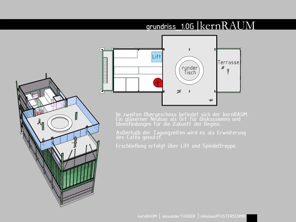 grundriss_1.OG | kernRAUM | alexanderTAGGER | nikolausPFUSTERSCHMID runder Tisch Lift kernRAUM Im zweiten Obergeschoss befindet sich der kernRAUM. Ein