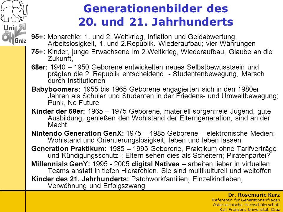 Dr. Rosemarie Kurz Referentin für Generationenfragen Österreichische Hochschülerschaft Karl Franzens Universität Graz Generationenbilder des 20. und 2