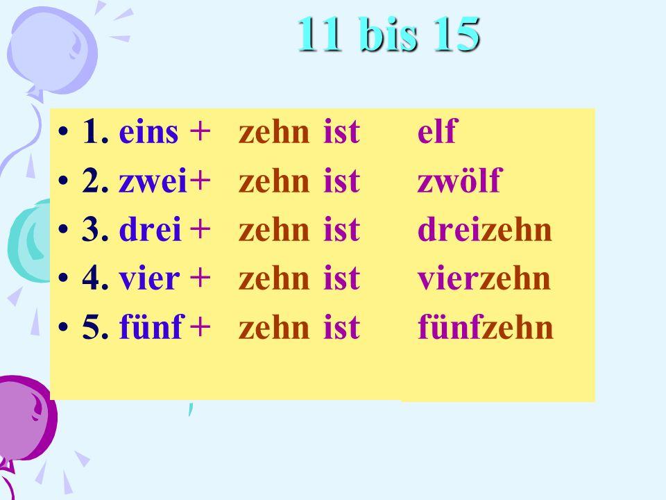 11 bis 15 1. eins+ zehnist 2. zwei+ zehnist 3. drei+ zehnist 4. vier+ zehnist 5. fünf+ zehnist elf zwölf dreizehn vierzehn fünfzehn
