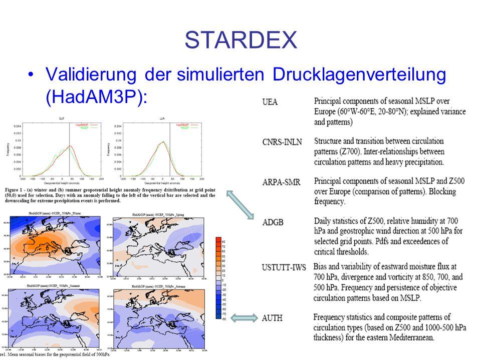 STARDEX Validierung der simulierten Drucklagenverteilung (HadAM3P):