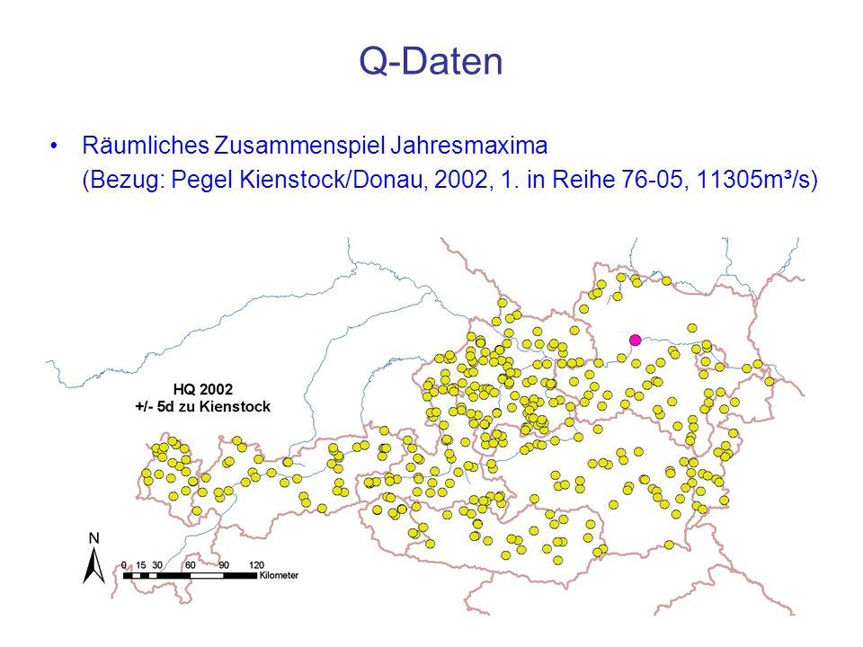 Q-Daten Räumliches Zusammenspiel Jahresmaxima (Bezug: Pegel Kienstock/Donau, 2002, 1.