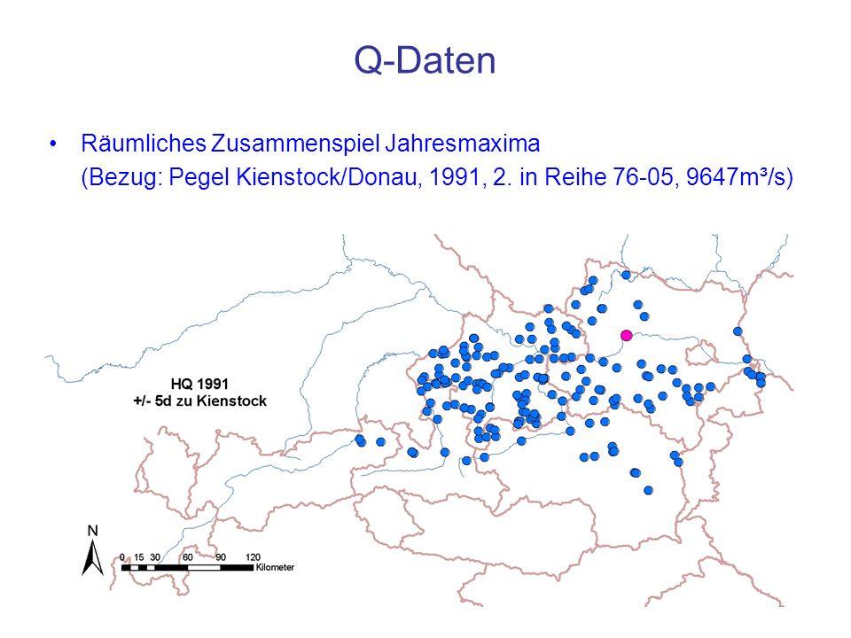 Q-Daten Räumliches Zusammenspiel Jahresmaxima (Bezug: Pegel Kienstock/Donau, 1991, 2.