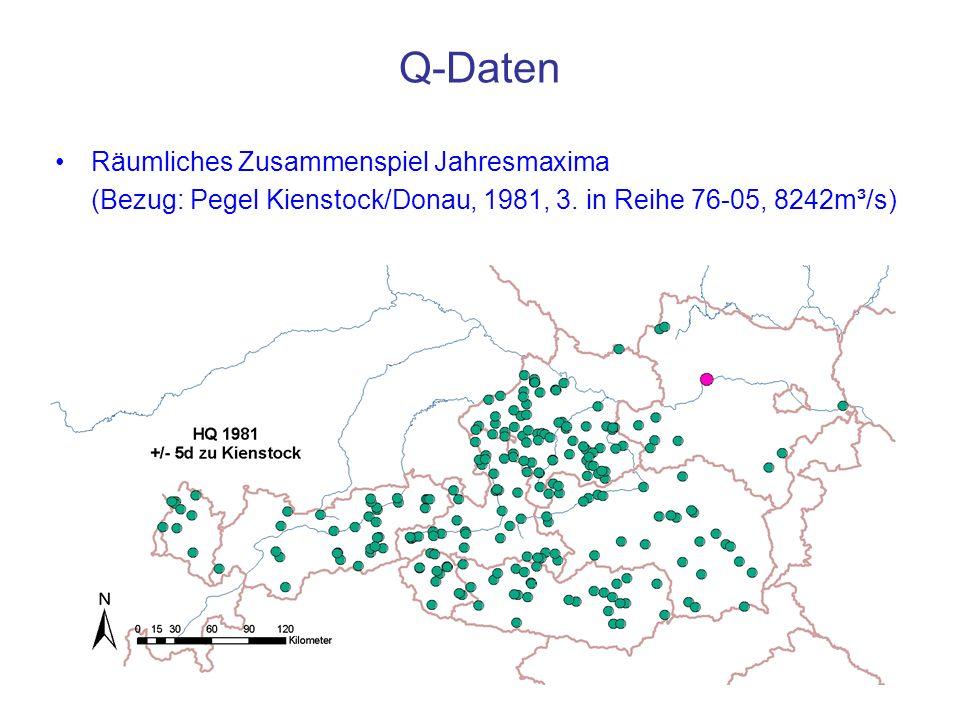 Q-Daten Räumliches Zusammenspiel Jahresmaxima (Bezug: Pegel Kienstock/Donau, 1981, 3.
