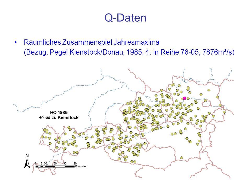 Q-Daten Räumliches Zusammenspiel Jahresmaxima (Bezug: Pegel Kienstock/Donau, 1985, 4.