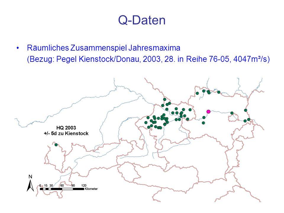 Q-Daten Räumliches Zusammenspiel Jahresmaxima (Bezug: Pegel Kienstock/Donau, 2003, 28.